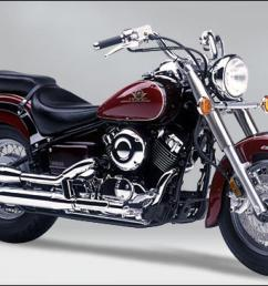 yamaha v star 1100 custom 2008 5 28 2008 yamaha vstar 1100 manual 111137  [ 1600 x 973 Pixel ]