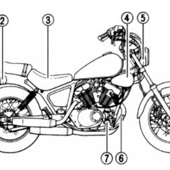 Virago 250 Wiring Diagram Minitab Pareto Of Yamaha Motorcycle Parts 2004 Xv250s Fuel Tank Mnl 1178 1996 Manual 2019 Ebook Library