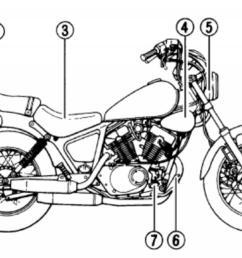 kawasaki super sherpa wiring diagram [ 1600 x 1037 Pixel ]