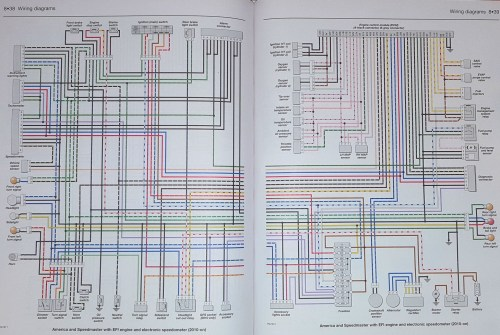 small resolution of 2012 triumph america wiring diagram