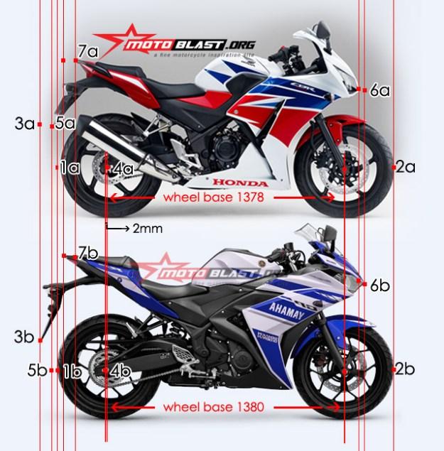 YAMAHA r25 VS CBR250R fi-tampak samping2