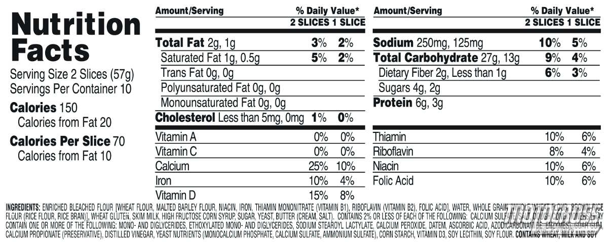 TEN THINGS YOU NEED TO KNOW ABOUT NUTRITION LABELS