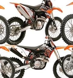 ktm 450sxf buyer s guide everything you need to know from 2007 to 2019 motocross action magazine [ 1280 x 720 Pixel ]