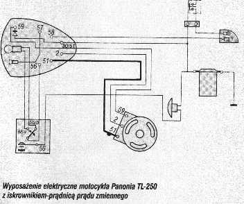PANNONIA TL 2550