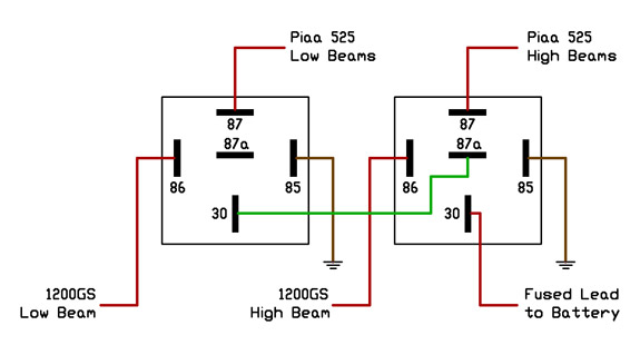 PIAA 525s - Please Help The Electrical Idiot...