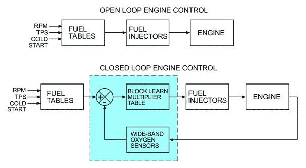 Wiring Diagram Sepeda Motor Yamaha