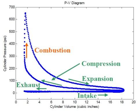 diagram PV