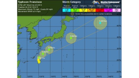 2013-motogp-will-typhoon-francisco-affect-the-japan-grand-prix-69548-7