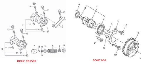 DOHC - SOHC