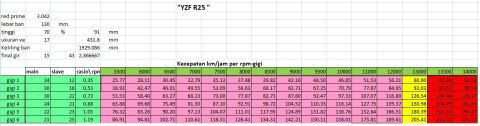 topspeed yzfr25