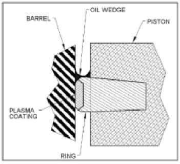 11 ring piston coating