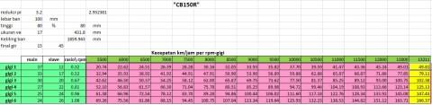 11 topspeed cbr150 stock-race