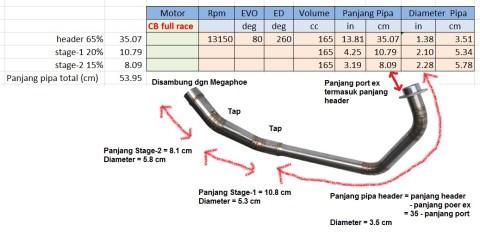 3 stage header tabel