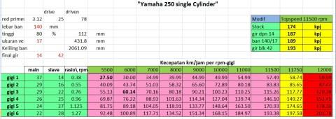yamaha 250 modif topspeed