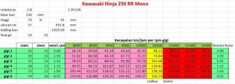 topspeed kawasaki ninja250 rr mono