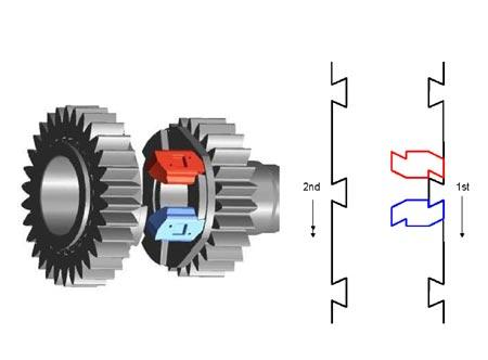 transmission-fig3