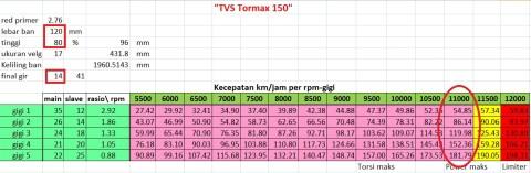 04 topspeed tormax racing