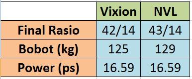 vixion2014