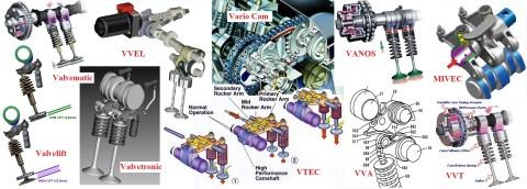 variable valve