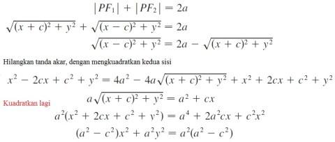 10.02 ellips equation