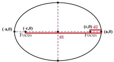 10.02 ellips2