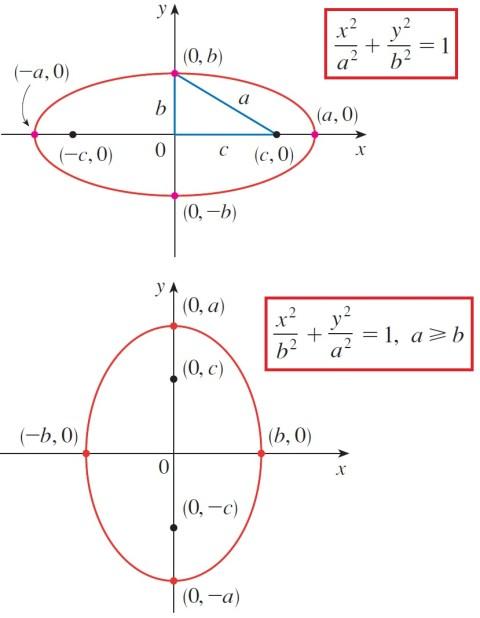 10.02 ellips4