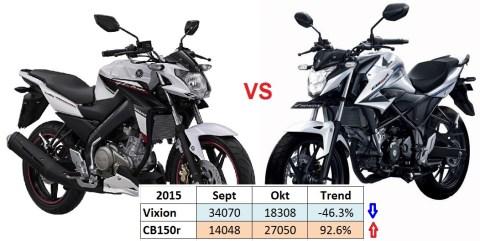 NVA vs New CB150r okt-sept 2015