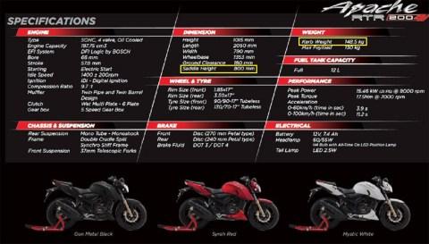 spek-tvs-apache-200-4v anti rider INA