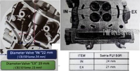 valve diameter k56 vs satria fu150fi