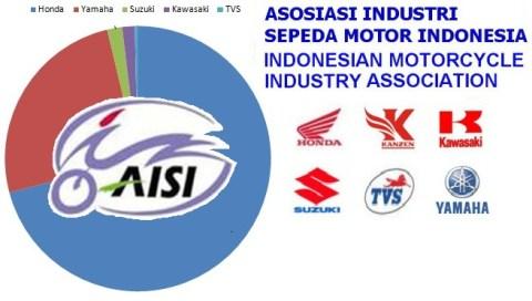 aisi n member chart 2