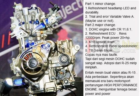 Mesin-DOHC-Turunan-Yamaha-R25