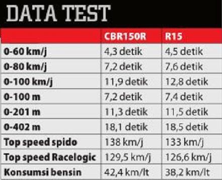 k45g vs r15 test