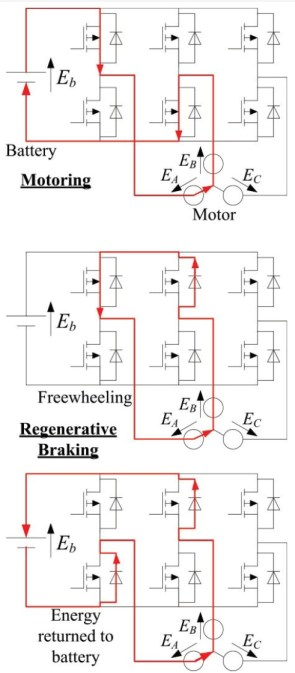 electric motorcycle drive principle