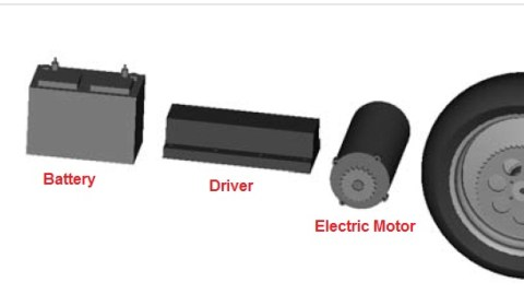 electric motorcycle element
