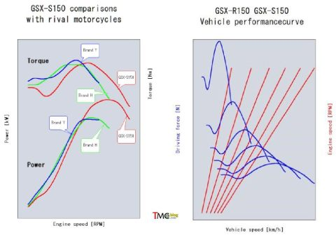 power-graph-gsx-s150