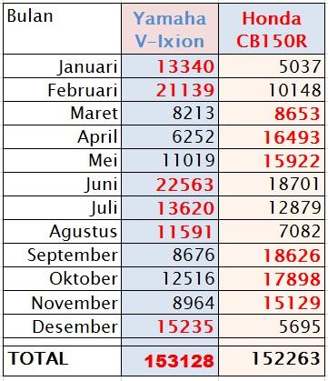2016-nva-vs-ncb150r-table