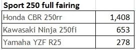 sport-250cc-aisi-januari17