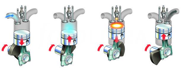 Motor Dengan Sistem Injeksi  Fi System  Vs Karburator  Mana Yang Bro Suka
