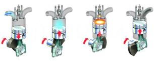 FOUR STROKE ENGINE DIAGRAM - ILLUSTRATION