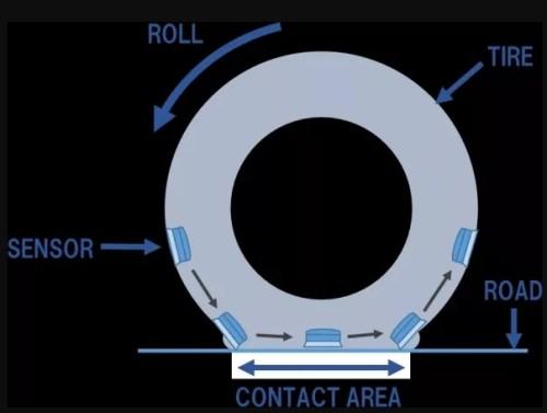 Bridgestone-Tyre-Sensor-1