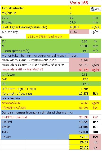 variabel performa vario 165 upgraded