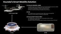 Hyundai Smart Mobility Solution