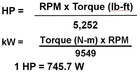 power hp kW torque lbft Nm rev rpm