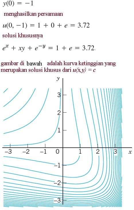 1-4 diff notexact exmp solv4