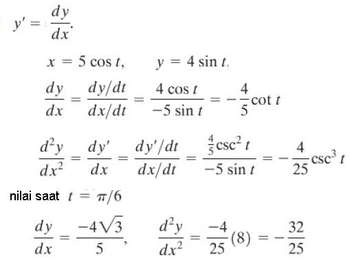 10-4 kalkulus param exmp6 solv