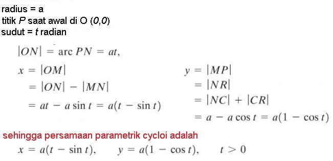 10-4 param cycloid solv