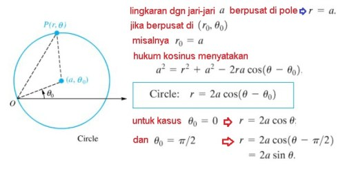 10-5 polar coord circle