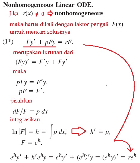ODE-1 linear nonhomogeneous1
