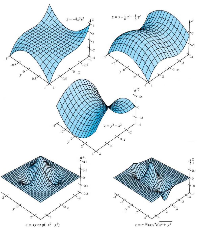 graph computerized
