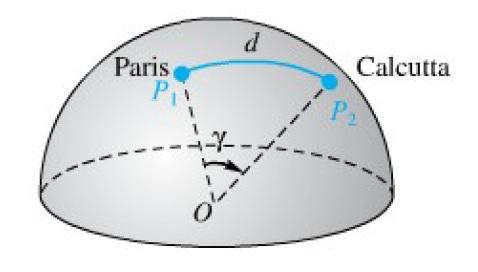 sperical globe2